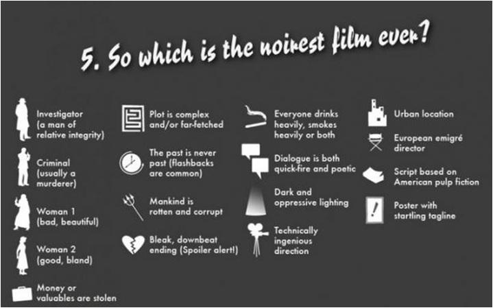 BFI noir.jpg
